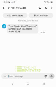 TrendSpider SMS Alert