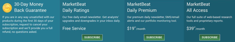 MarketBeat Pricing