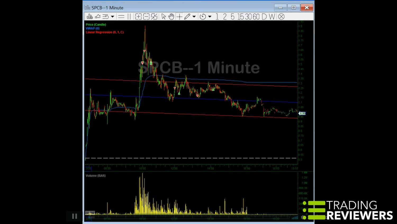Trade Recap Video