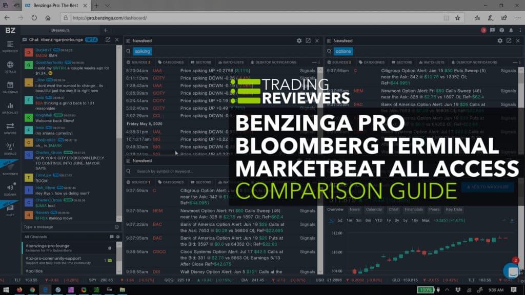 Benzinga Pro vs. Bloomberg Terminal vs. MarketBeat All Access