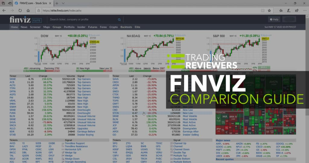FINVIZ Elite vs. Registered vs. Free