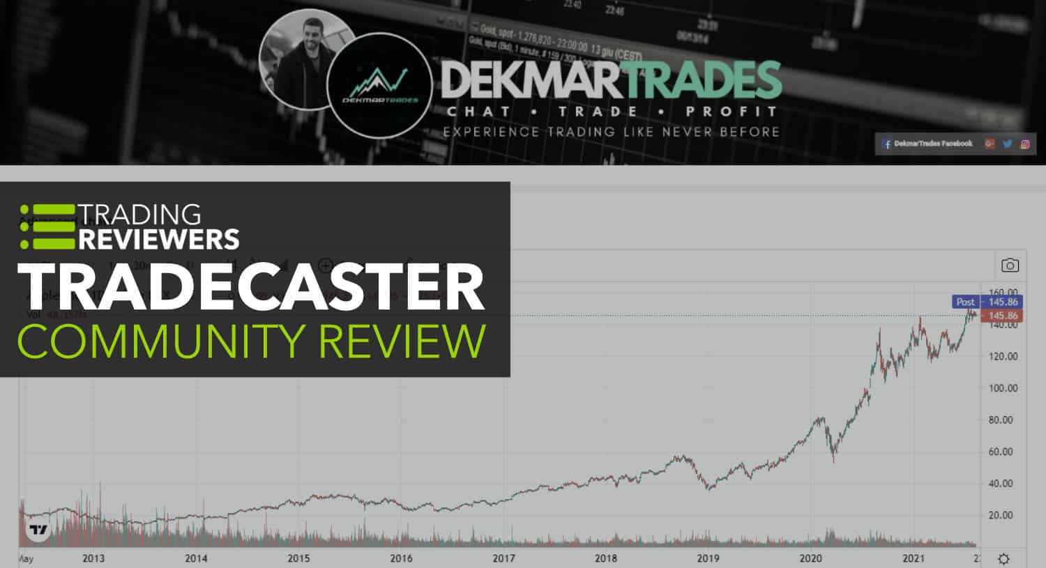 TradeCaster Review