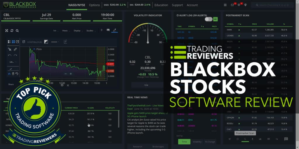 BlackBoxStocks