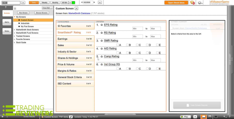 MarketSmith Screen