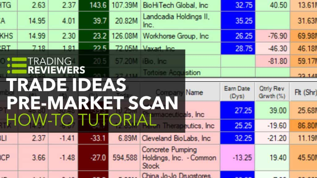 Trade Ideas Pre-Market Scan