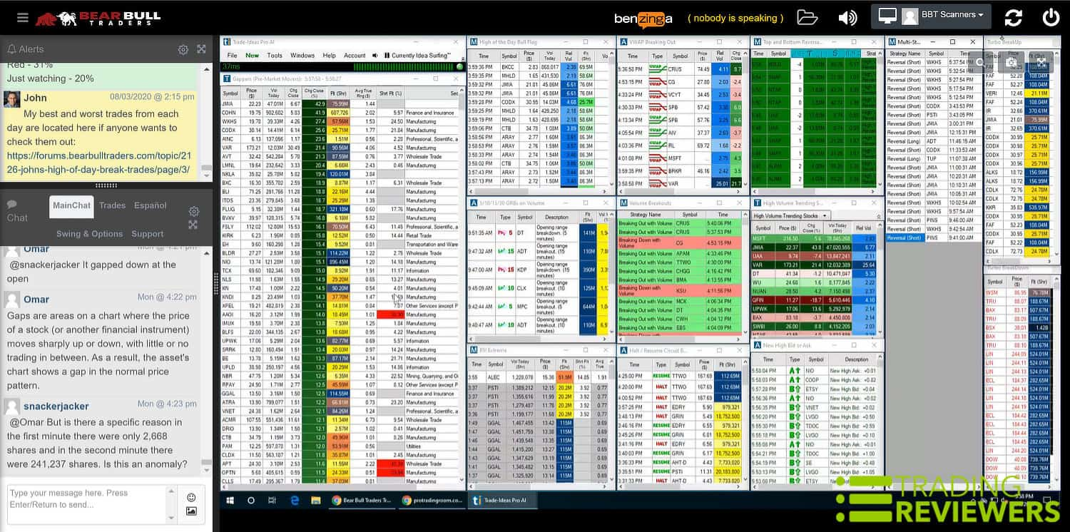 Bear Bull Traders Chat Room