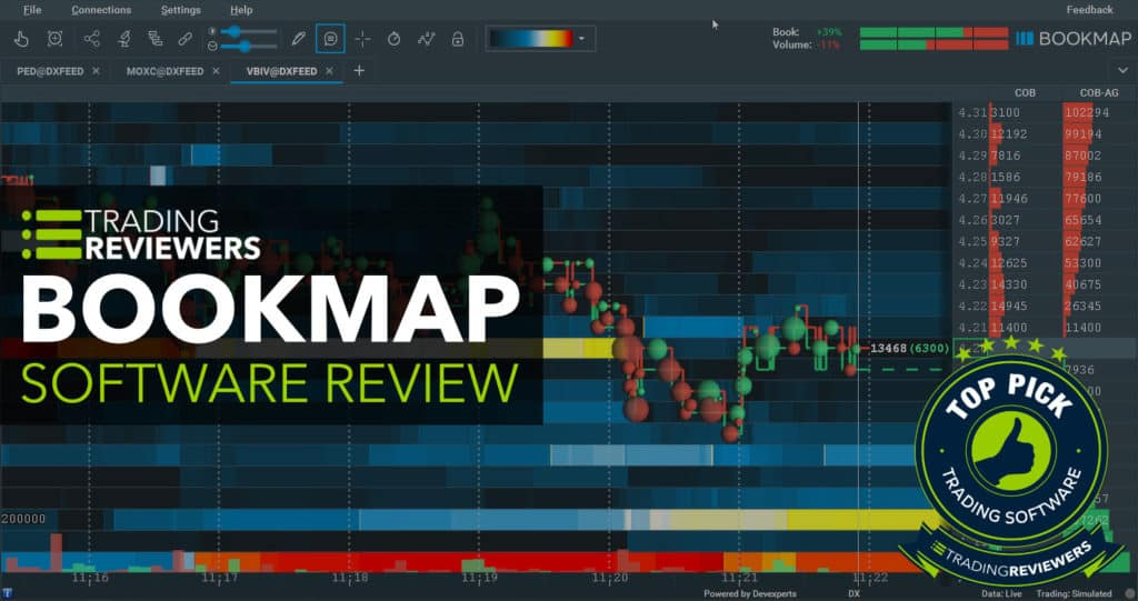 Bookmap Trading Software