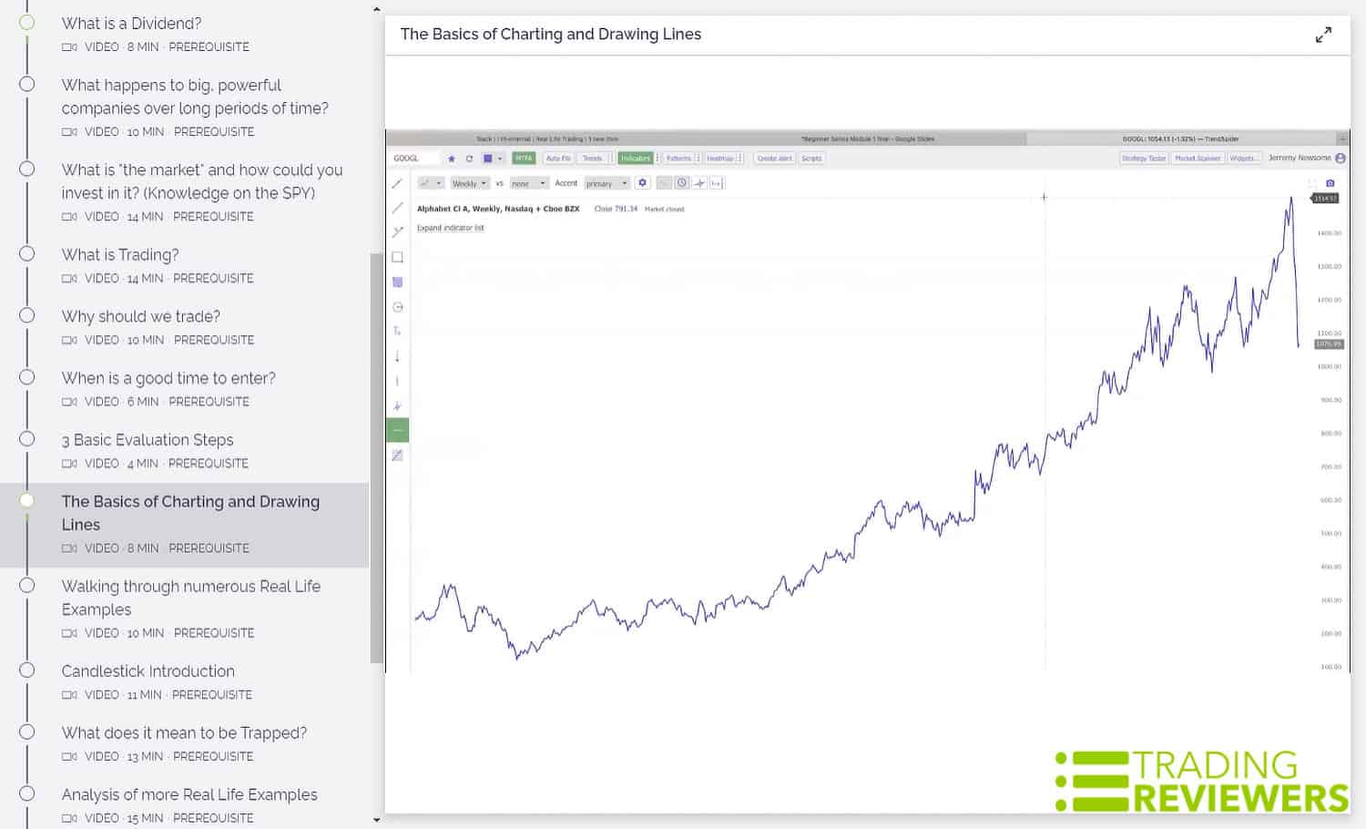 Stop and Options Trading Course